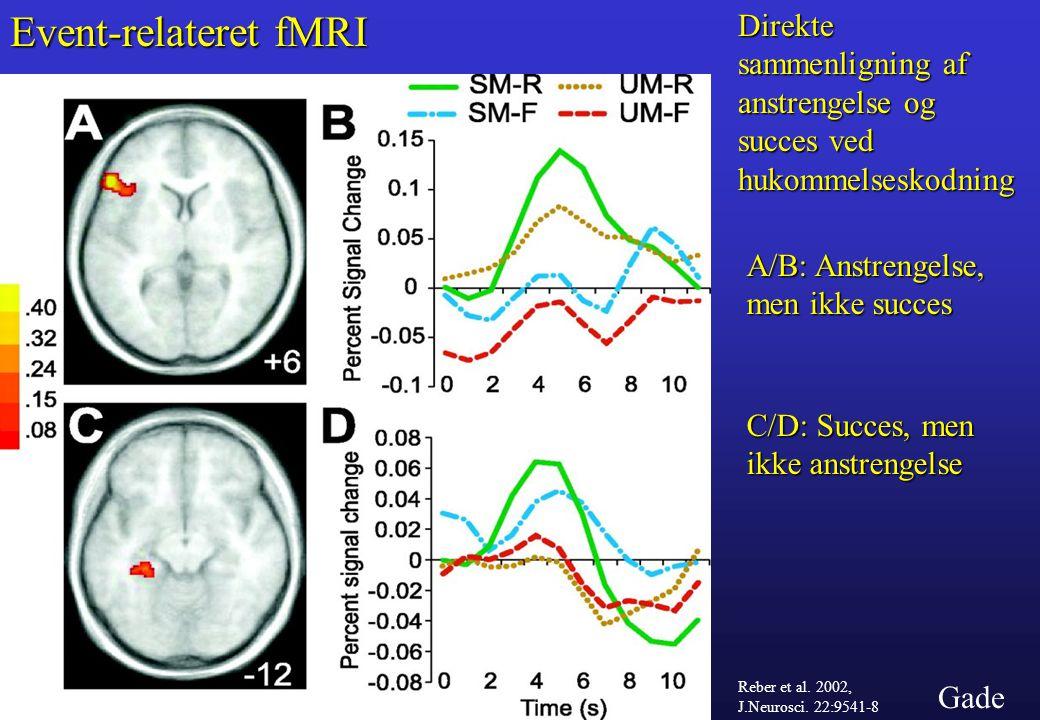 Event-relateret fMRI Direkte sammenligning af anstrengelse og