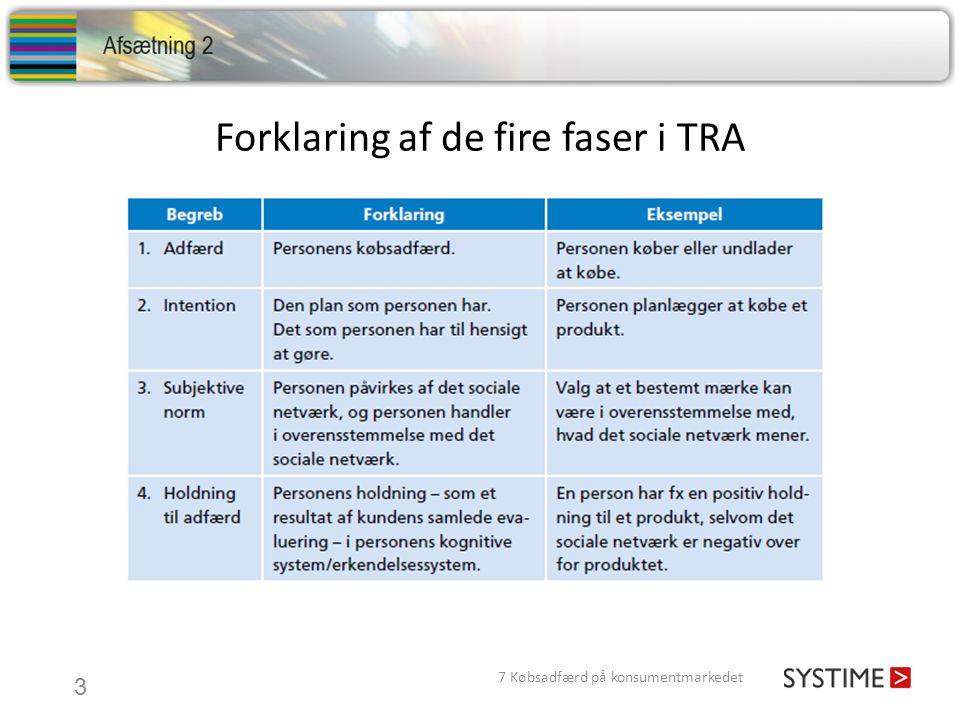 Forklaring af de fire faser i TRA
