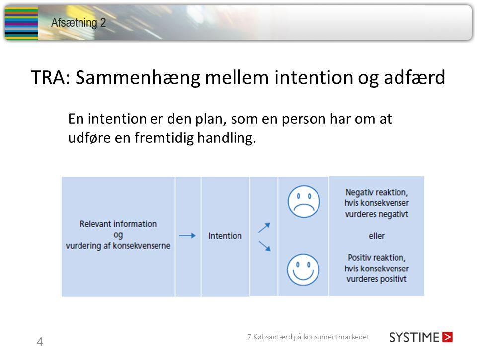 TRA: Sammenhæng mellem intention og adfærd