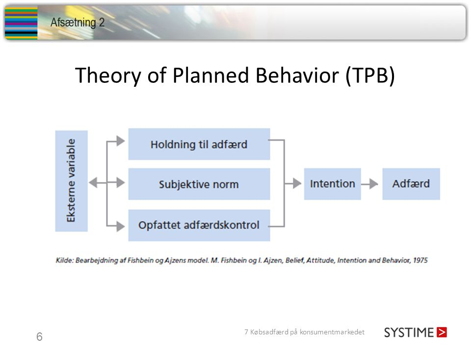 Theory of Planned Behavior (TPB)