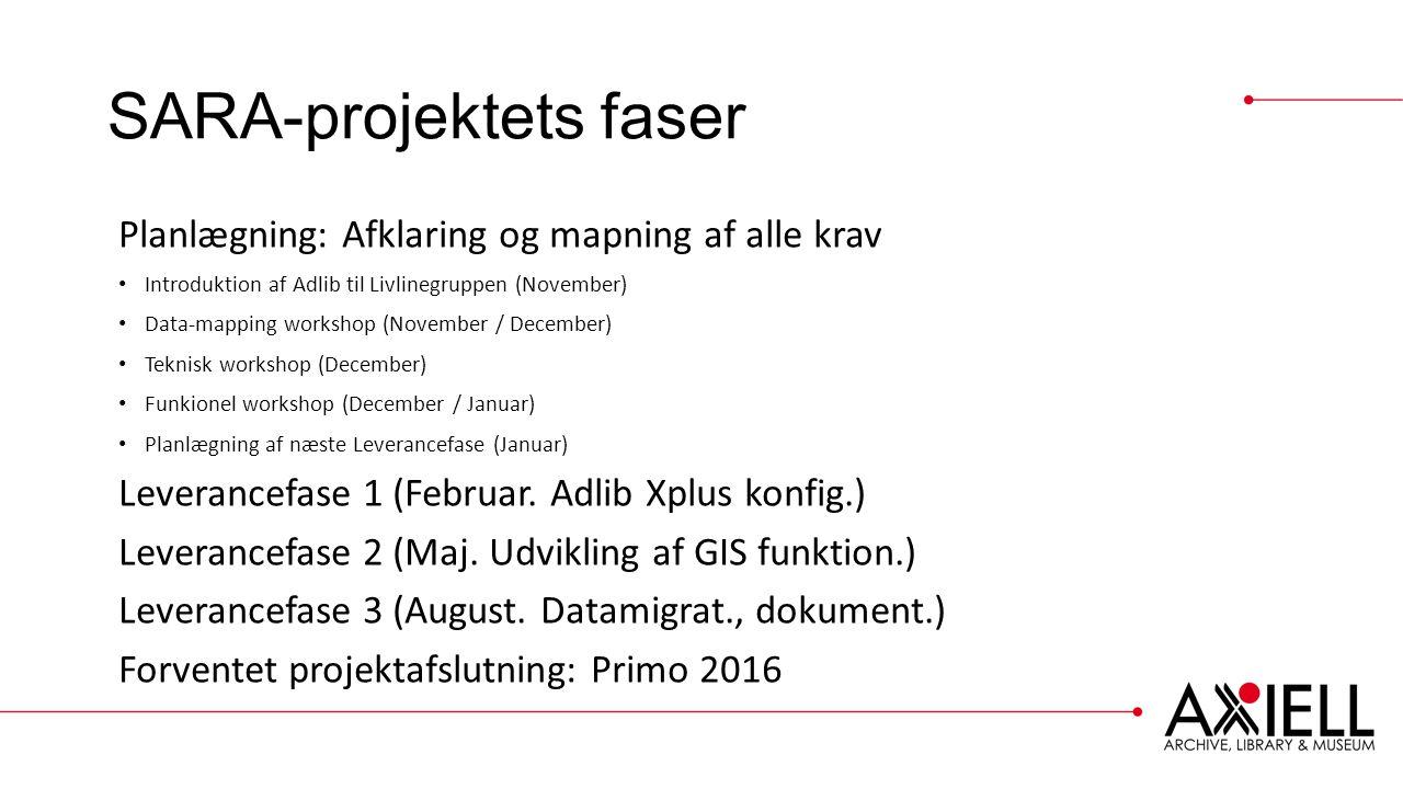 SARA-projektets faser