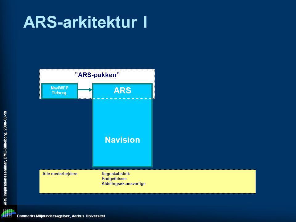 ARS-arkitektur I ARS Navision ARS-pakken NaviWEP Tidsreg.