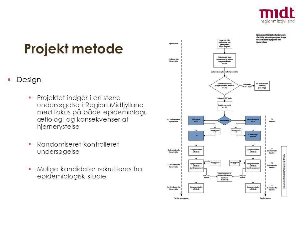 Projekt metode Design.