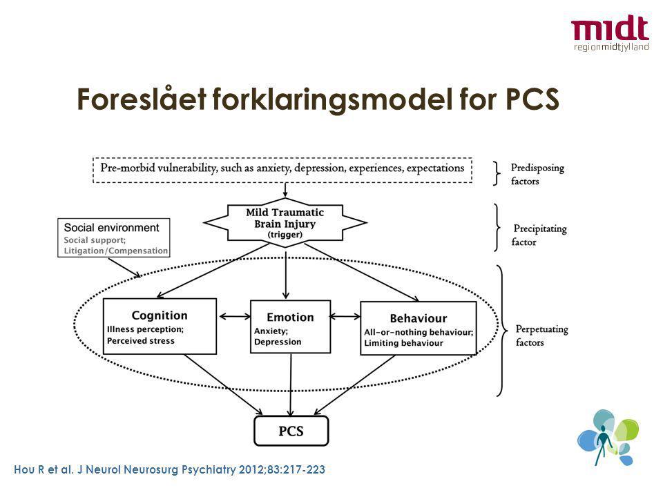 Foreslået forklaringsmodel for PCS