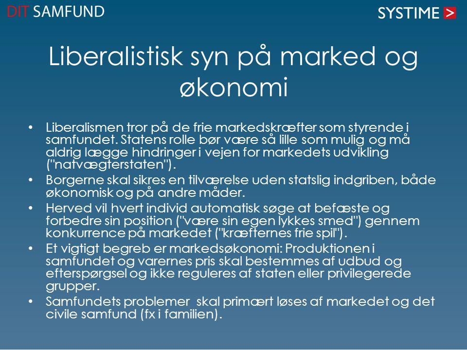 Liberalistisk syn på marked og økonomi