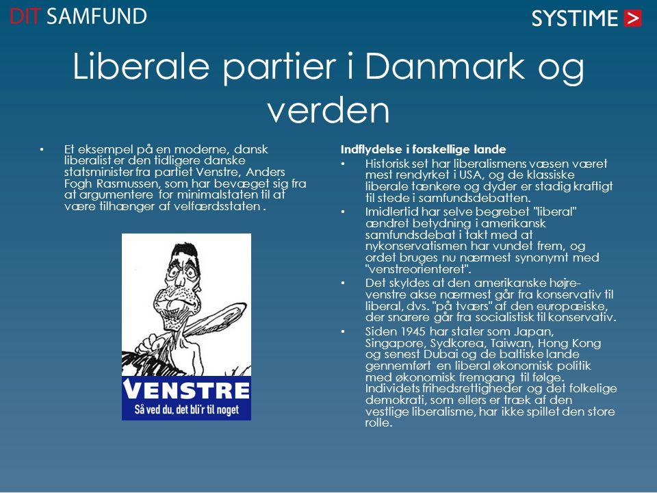 Liberale partier i Danmark og verden