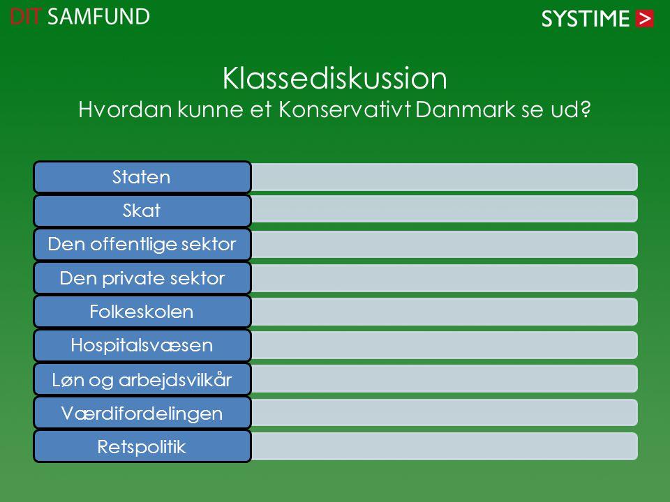 Klassediskussion Hvordan kunne et Konservativt Danmark se ud