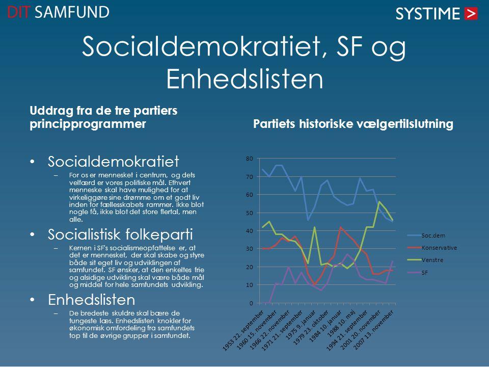 Socialdemokratiet, SF og Enhedslisten