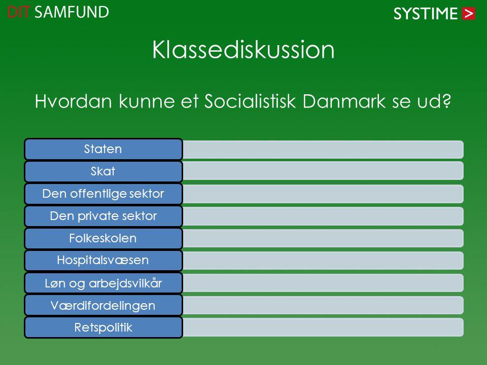 Klassediskussion Hvordan kunne et Socialistisk Danmark se ud