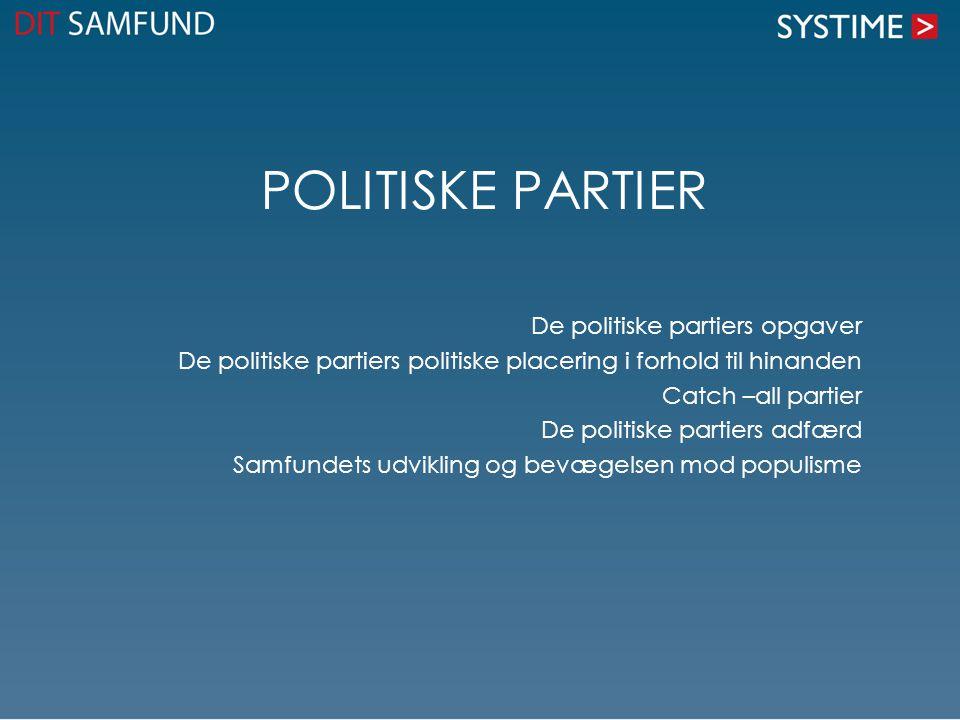 Politiske partier De politiske partiers opgaver