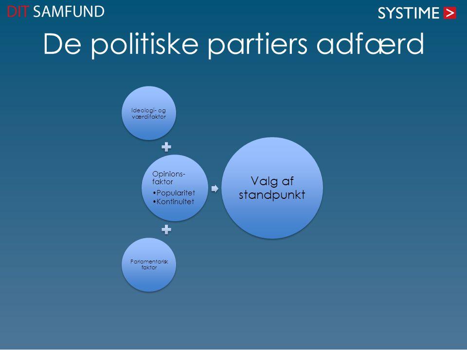 De politiske partiers adfærd