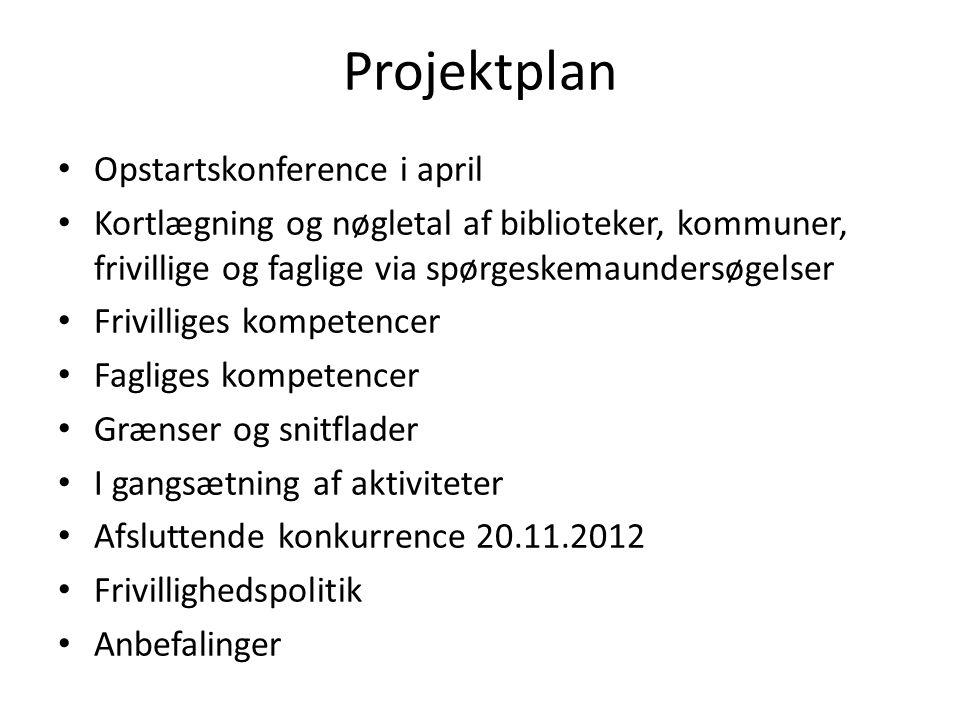 Projektplan Opstartskonference i april