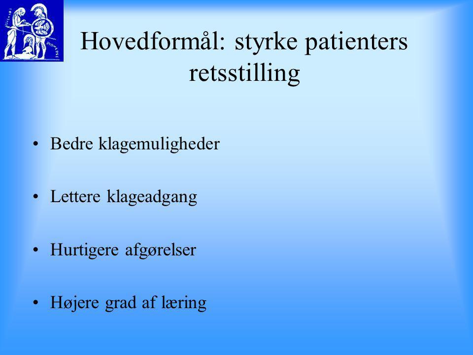 Hovedformål: styrke patienters retsstilling