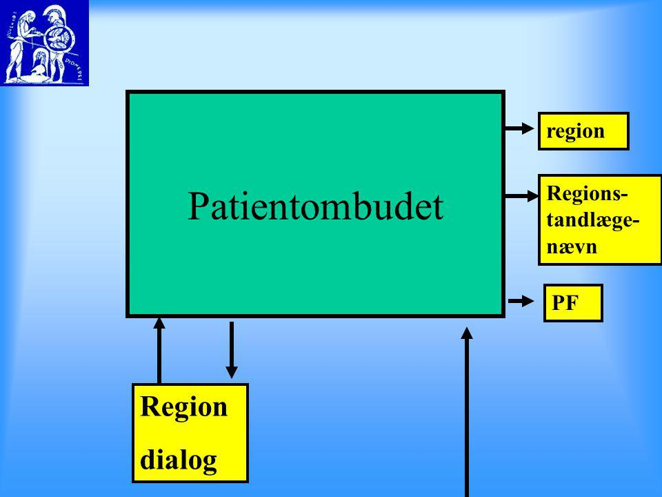 Patientombudet region Regions-tandlæge-nævn PF Region dialog