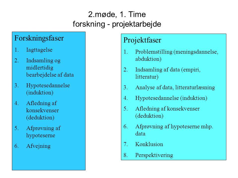2.møde, 1. Time forskning - projektarbejde