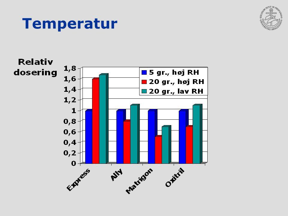 for lav kropstemperatur