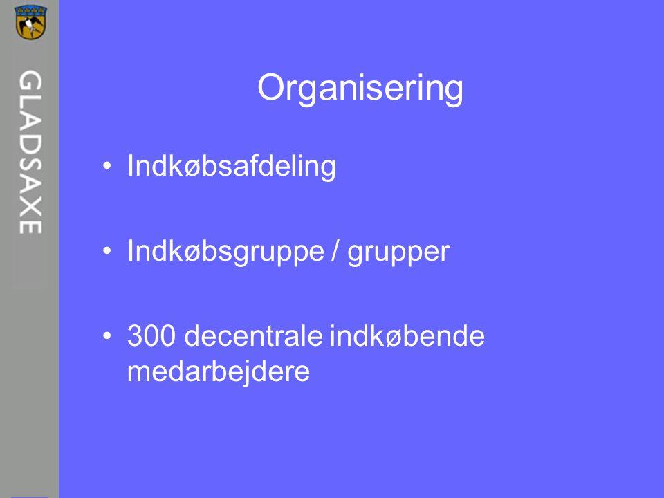 Organisering Indkøbsafdeling Indkøbsgruppe / grupper