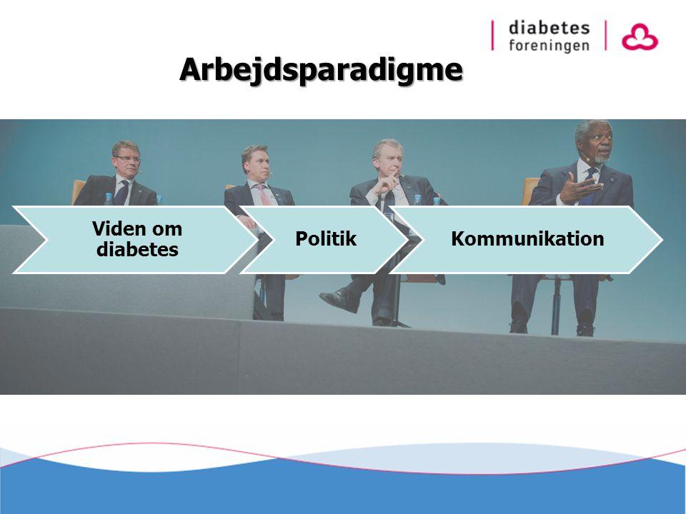 Arbejdsparadigme Viden om diabetes Politik Kommunikation