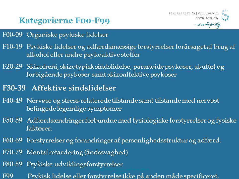 F30-39 Affektive sindslidelser