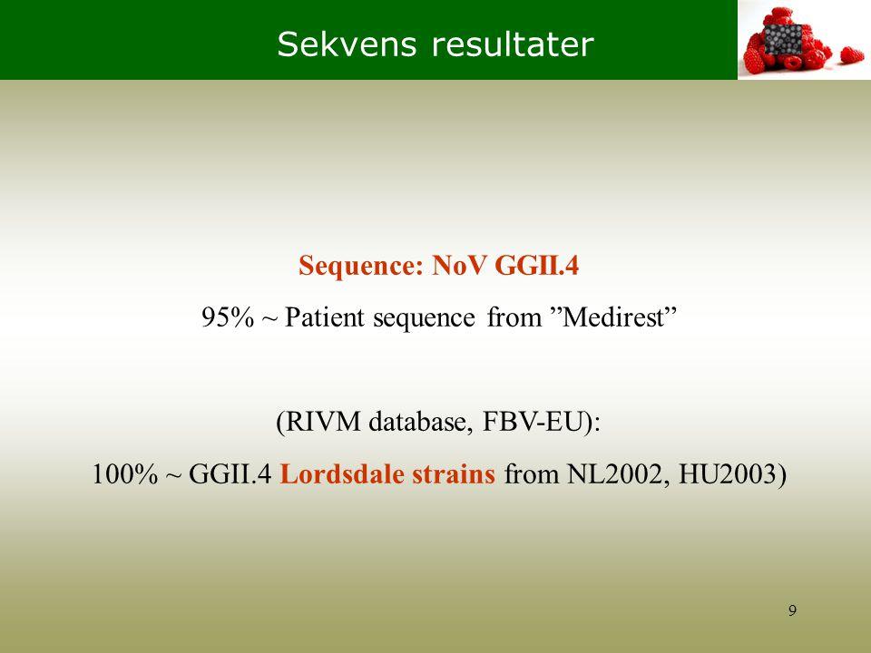 Sekvens resultater Sequence: NoV GGII.4