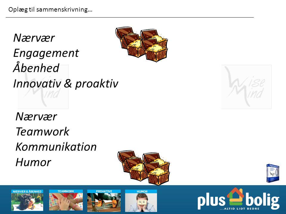 Nærvær Engagement Åbenhed Innovativ & proaktiv Nærvær Teamwork