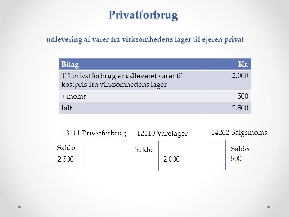 Privatforbrug udlevering af varer fra virksomhedens lager til ejeren privat