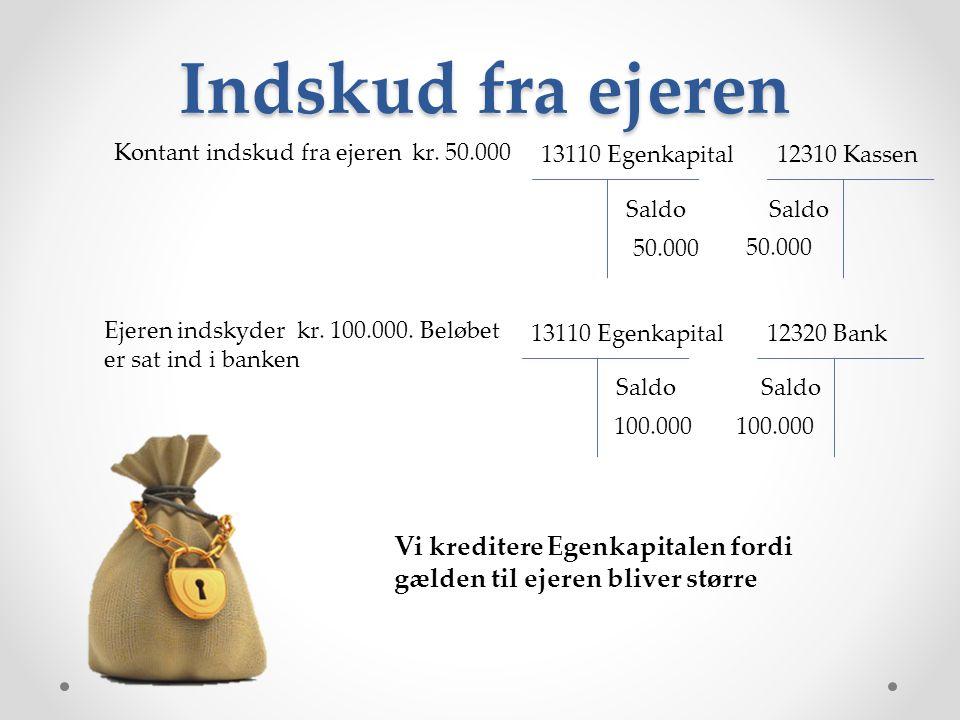 Indskud fra ejeren Kontant indskud fra ejeren kr. 50.000. 13110 Egenkapital. 12310 Kassen. Saldo.