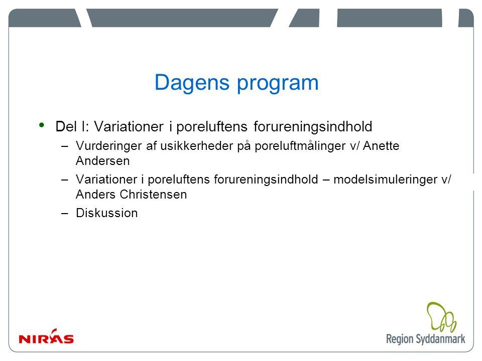 Dagens program Del I: Variationer i poreluftens forureningsindhold