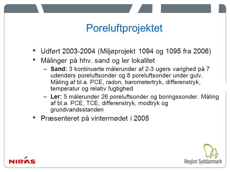 Poreluftprojektet Udført 2003-2004 (Miljøprojekt 1094 og 1095 fra 2006) Målinger på hhv. sand og ler lokalitet.