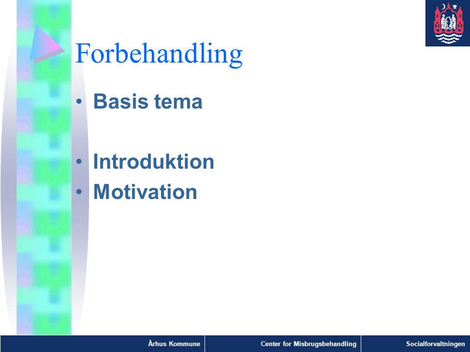 Forbehandling Basis tema Introduktion Motivation