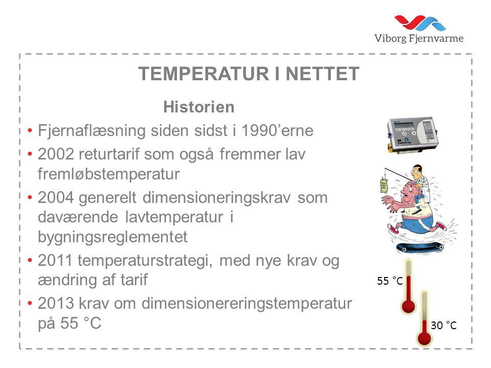 Temperatur i nettet Historien Fjernaflæsning siden sidst i 1990'erne