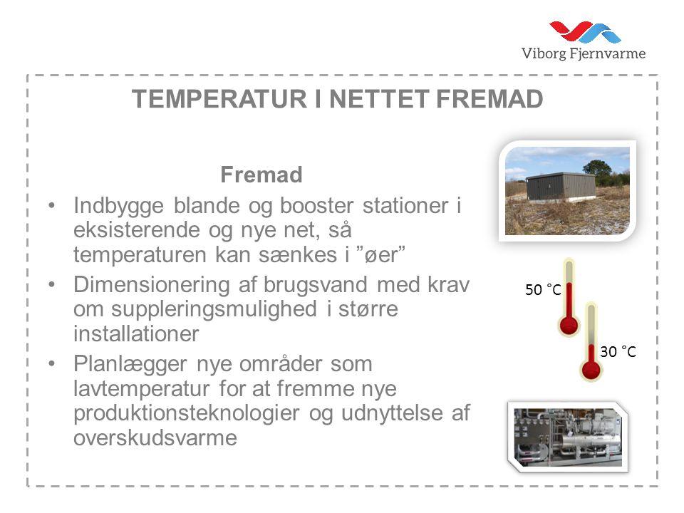 Temperatur i nettet fremad