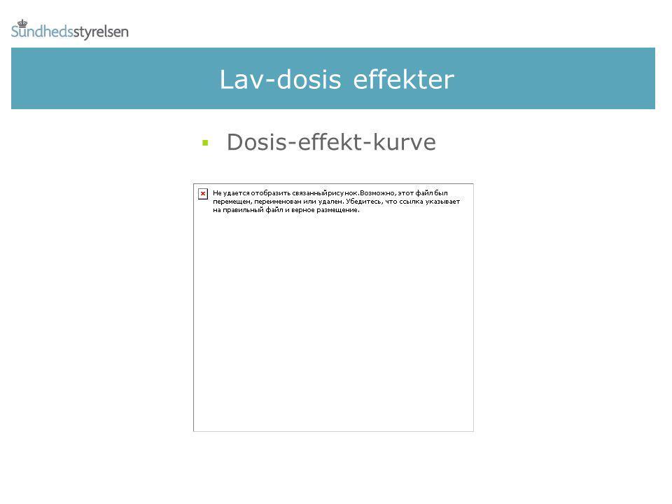 Lav-dosis effekter Dosis-effekt-kurve