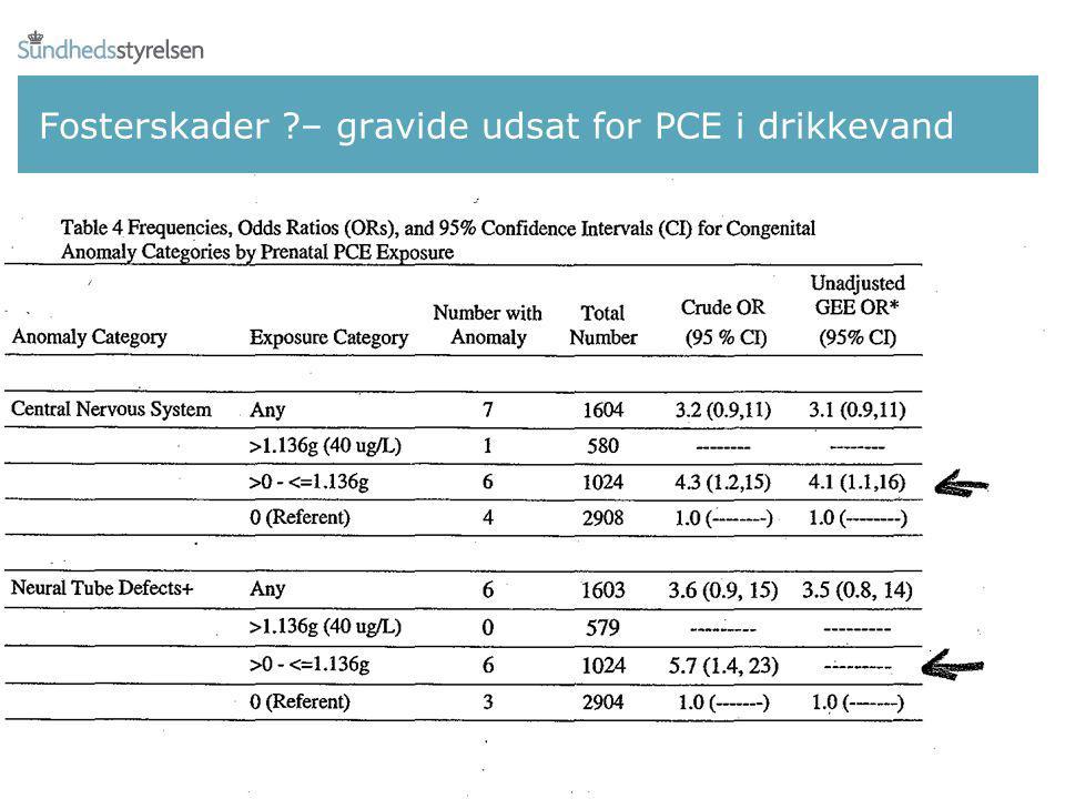 Fosterskader – gravide udsat for PCE i drikkevand