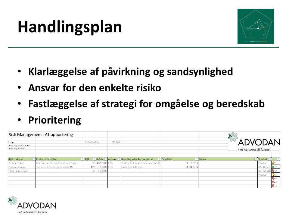 Handlingsplan Klarlæggelse af påvirkning og sandsynlighed