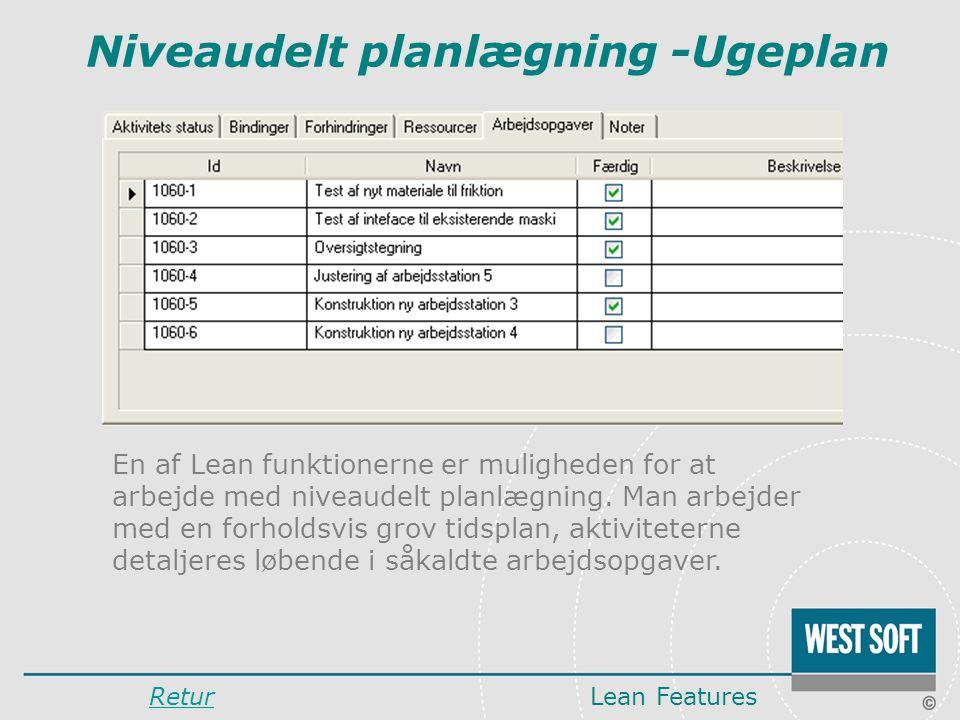 Niveaudelt planlægning -Ugeplan