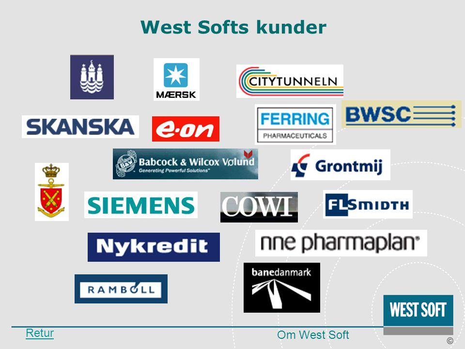 West Softs kunder Retur Om West Soft