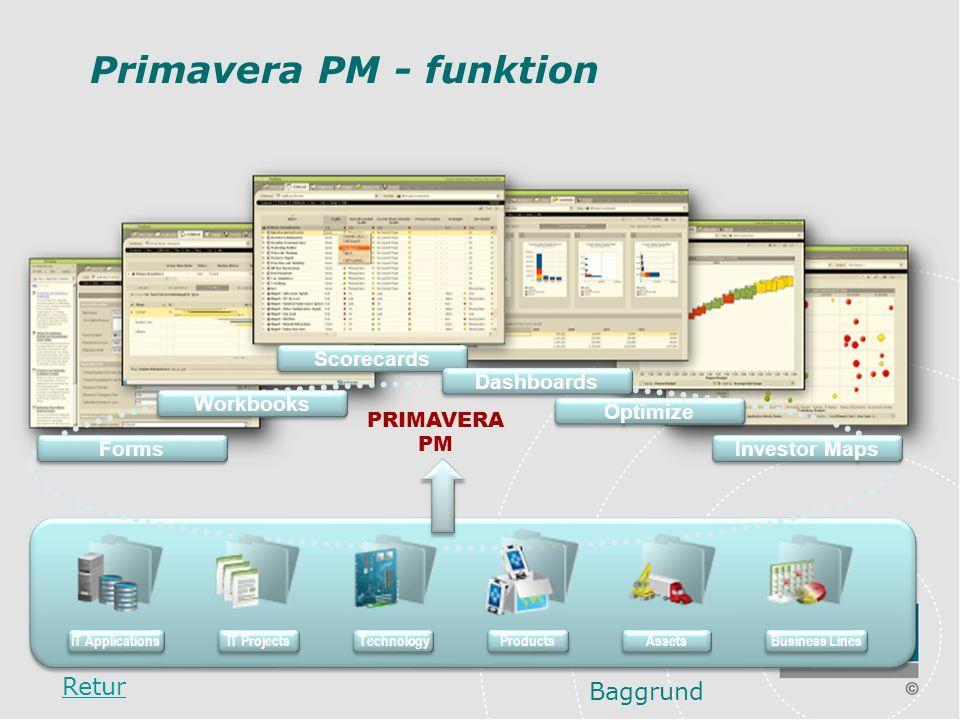 Primavera PM - funktion