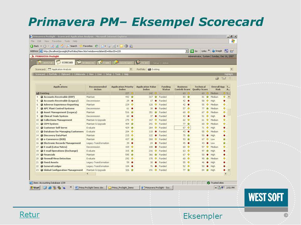 Primavera PM– Eksempel Scorecard