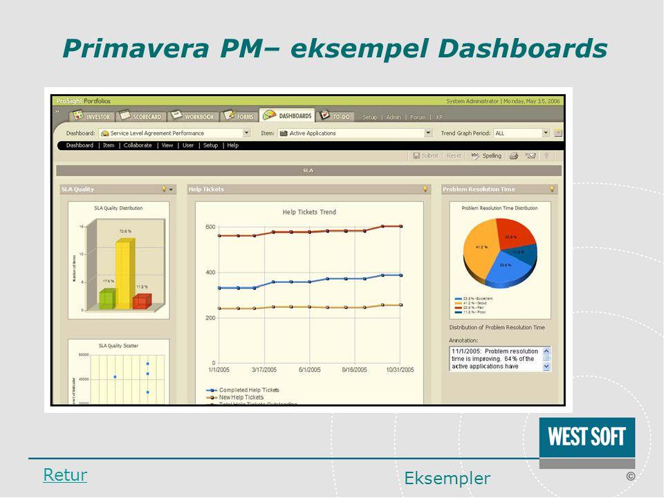 Primavera PM– eksempel Dashboards