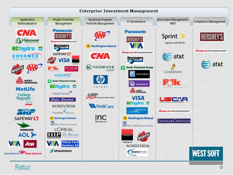 Retur Enterprise Investment Management
