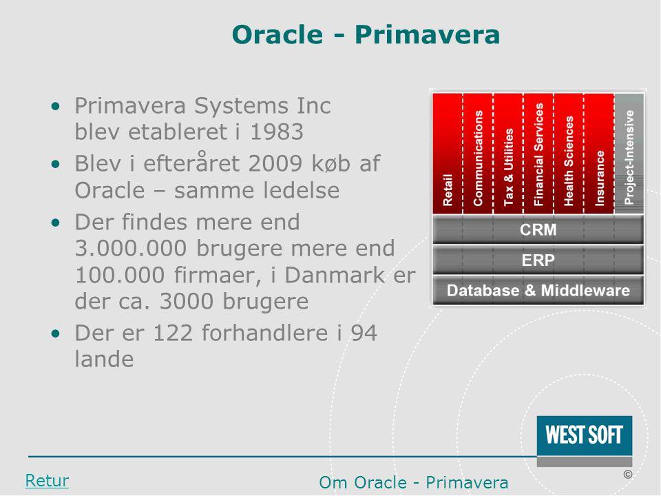 Oracle - Primavera Primavera Systems Inc blev etableret i 1983
