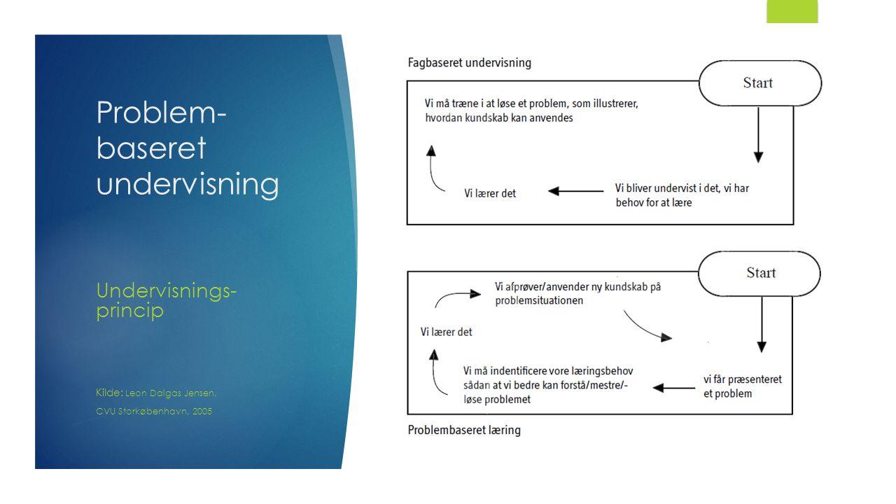 Problem- baseret undervisning