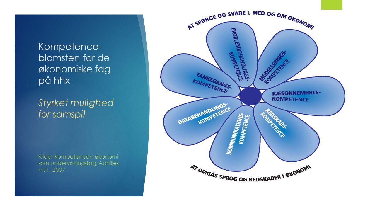 Kompetence-blomsten for de økonomiske fag på hhx Styrket mulighed for samspil
