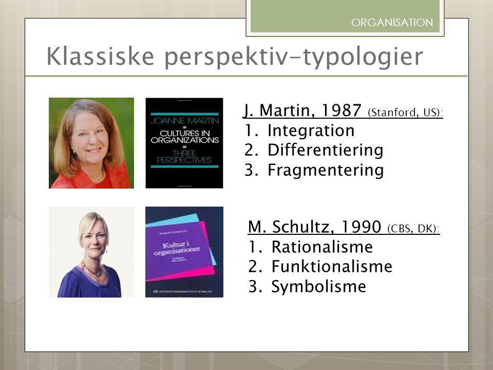 Klassiske perspektiv-typologier