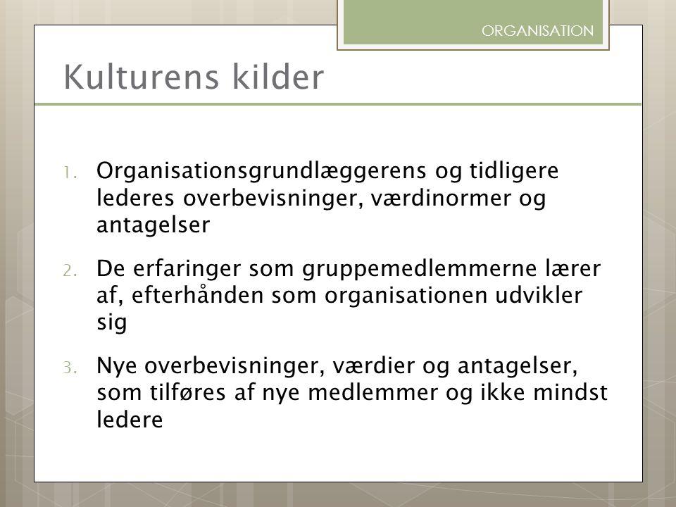 ORGANISATION Kulturens kilder. Organisationsgrundlæggerens og tidligere lederes overbevisninger, værdinormer og antagelser.