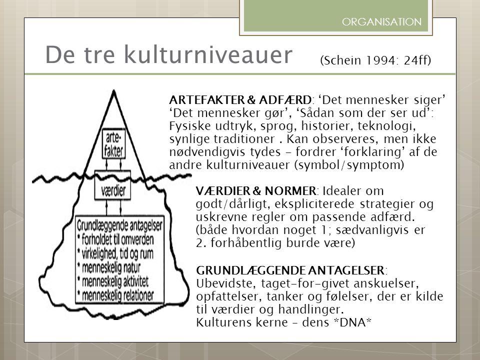 De tre kulturniveauer (Schein 1994: 24ff)