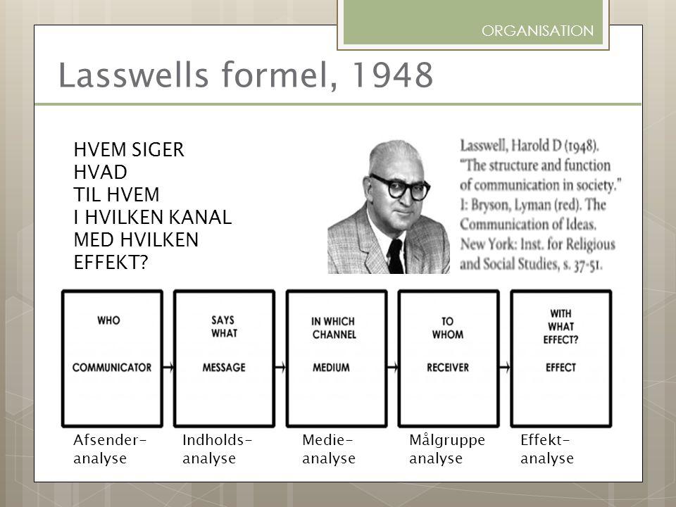 Lasswells formel, 1948 HVEM SIGER HVAD TIL HVEM I HVILKEN KANAL