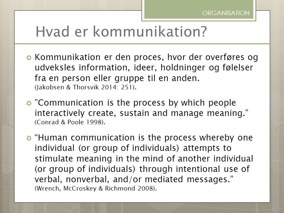 ORGANISATION Hvad er kommunikation
