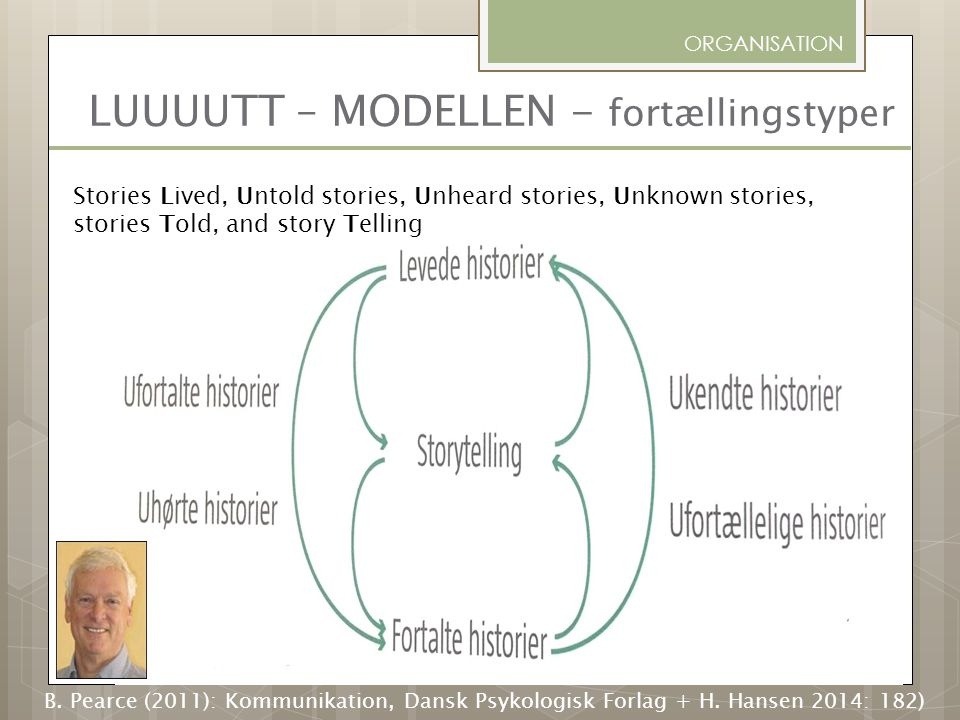 LUUUUTT – MODELLEN - fortællingstyper